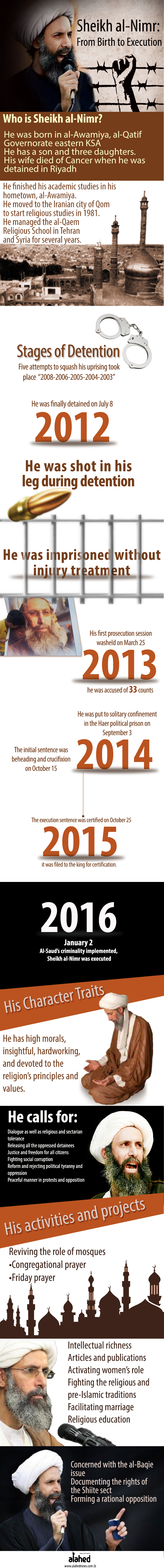 Sheikh al-Nimr: From Birth to Execution... [Info-graphics]