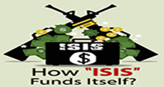 How 'ISIS' Funds Itself?