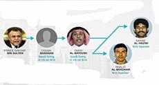 Indirect 9/11 Link to Saudi Arabia's Bandar Revealed
