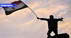 The Egyptian Revolution... January 25, 2011