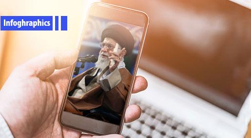 Imam Khamenei's Perspective on Islamic Media