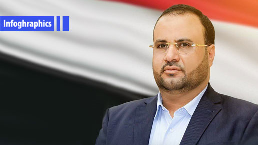 Yemen's Revolutionary, Leader & Martyr Saleh Al-Sammad