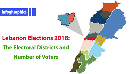 Lebanon Elections 2018: The Electoral Districts and Number of Voters