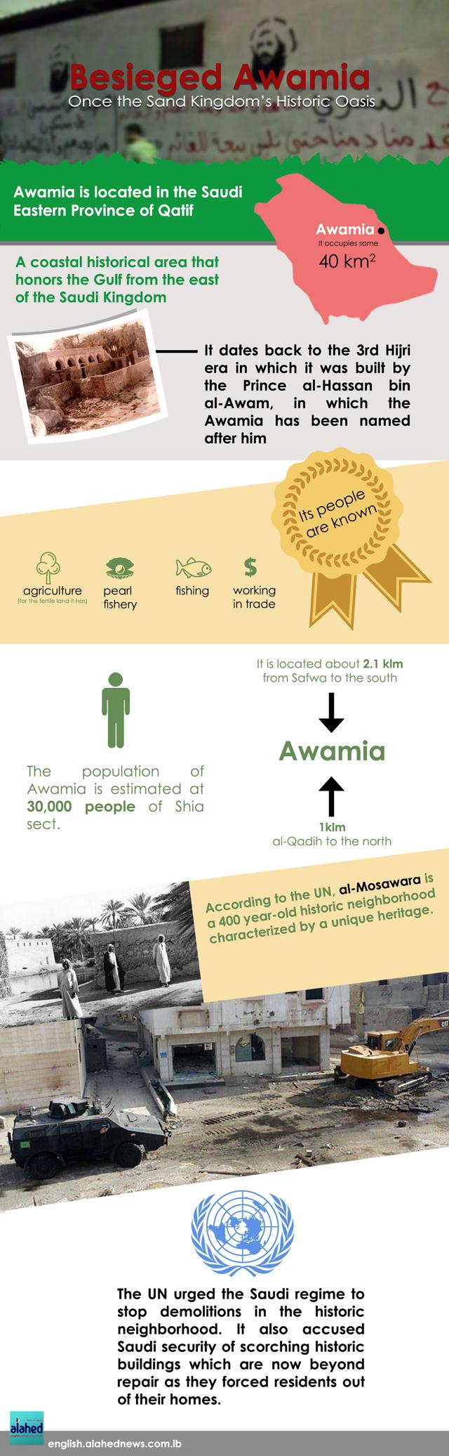 Besieged #Awamia: Once the Sand Kingdom's Historic Oasis