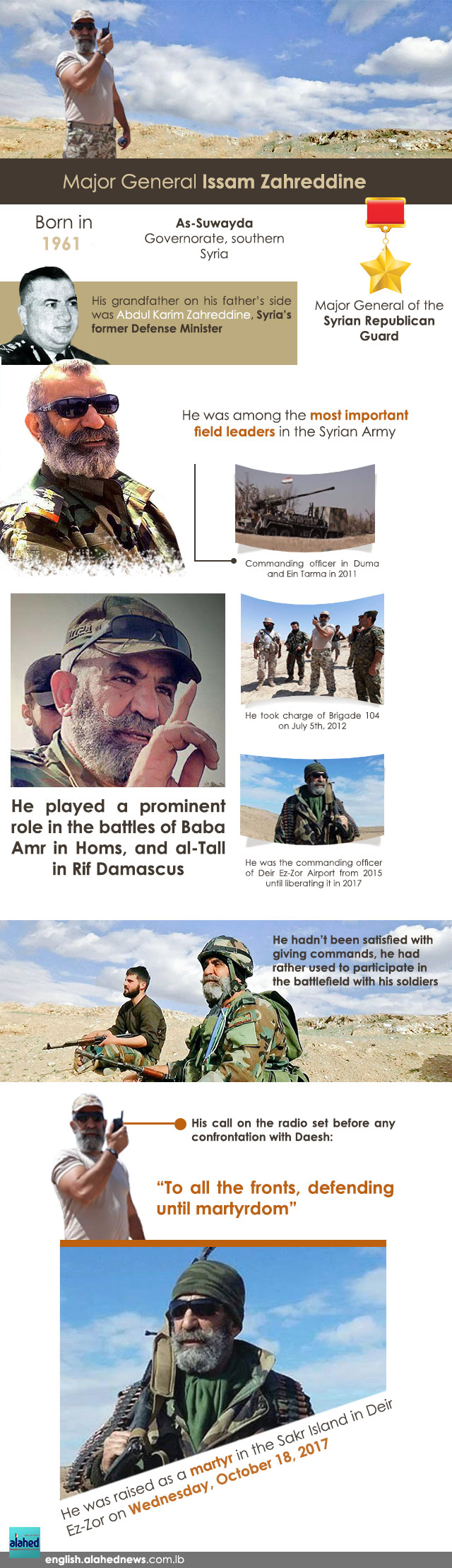 Info-Graphics: Issam Zahreddine