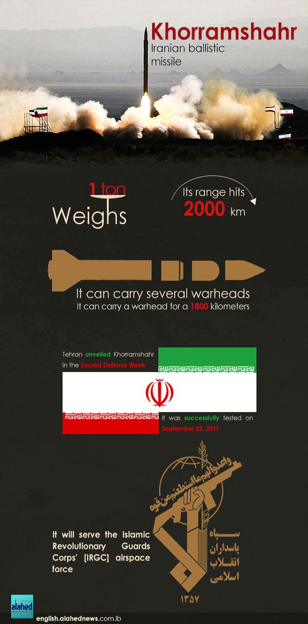 Infograph on Iran's ballistic missile