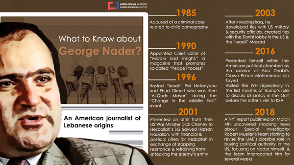 What to Know About George Nader?