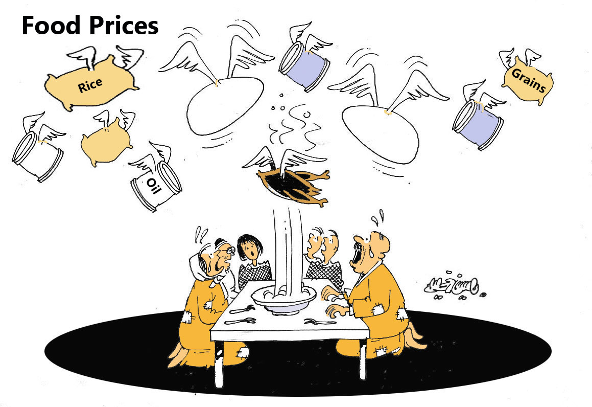 Food Prices in Lebanon