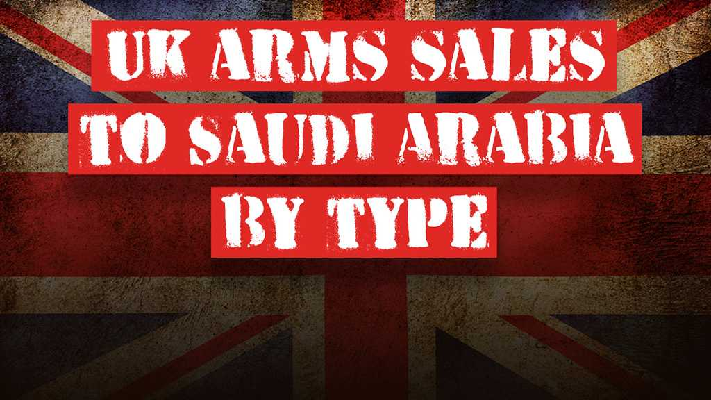 UK Arms Sales to Saudi Arabia by Type