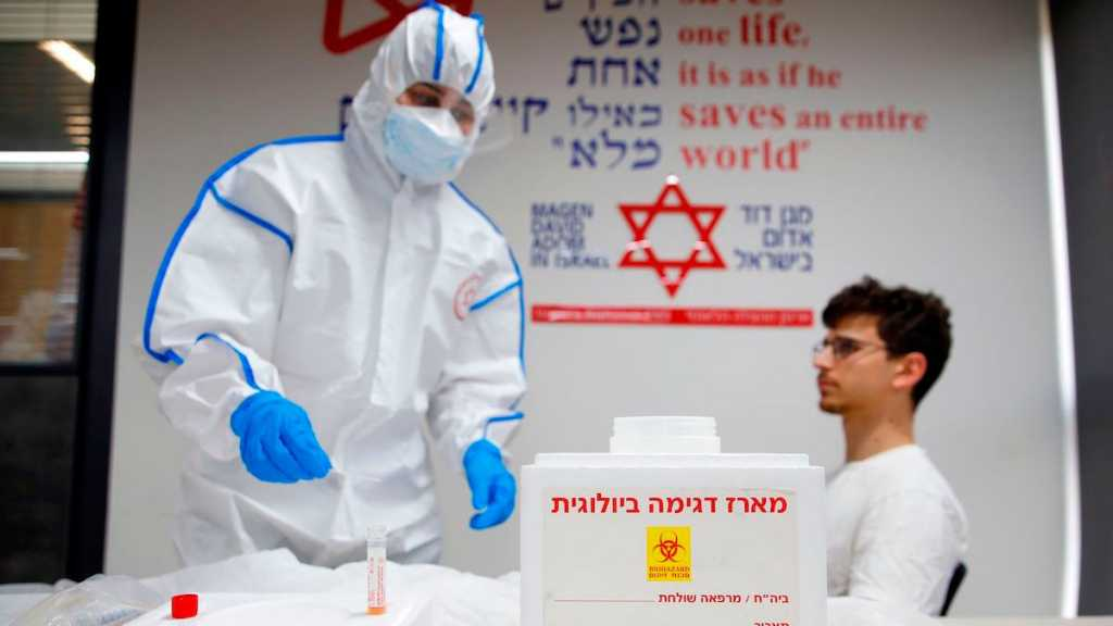 """Israel's"" Covid-19 Infections Jump 294% in A Week"