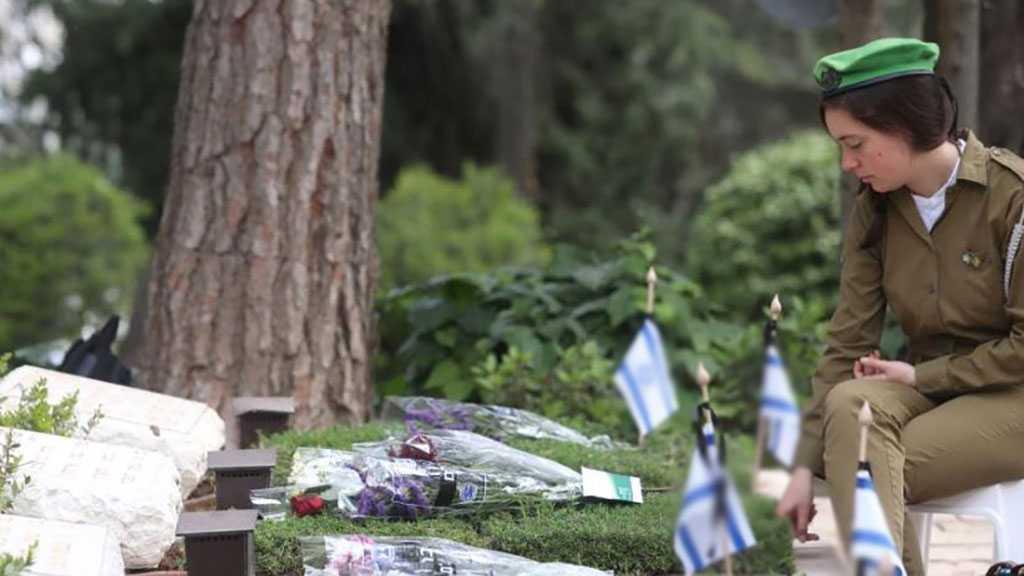 """Israeli"" Trust in IOF Reporting Drops"