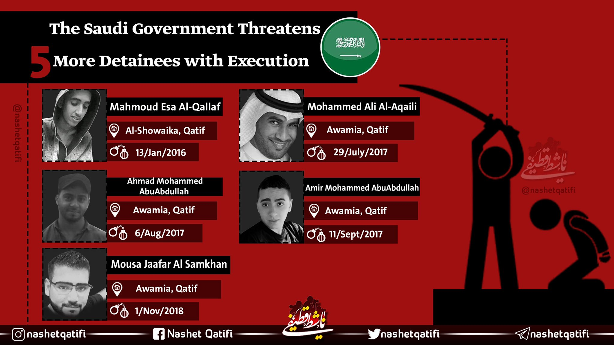 Riyadh Court Issues Death Sentences against Five Detainees after Confessions under Torture