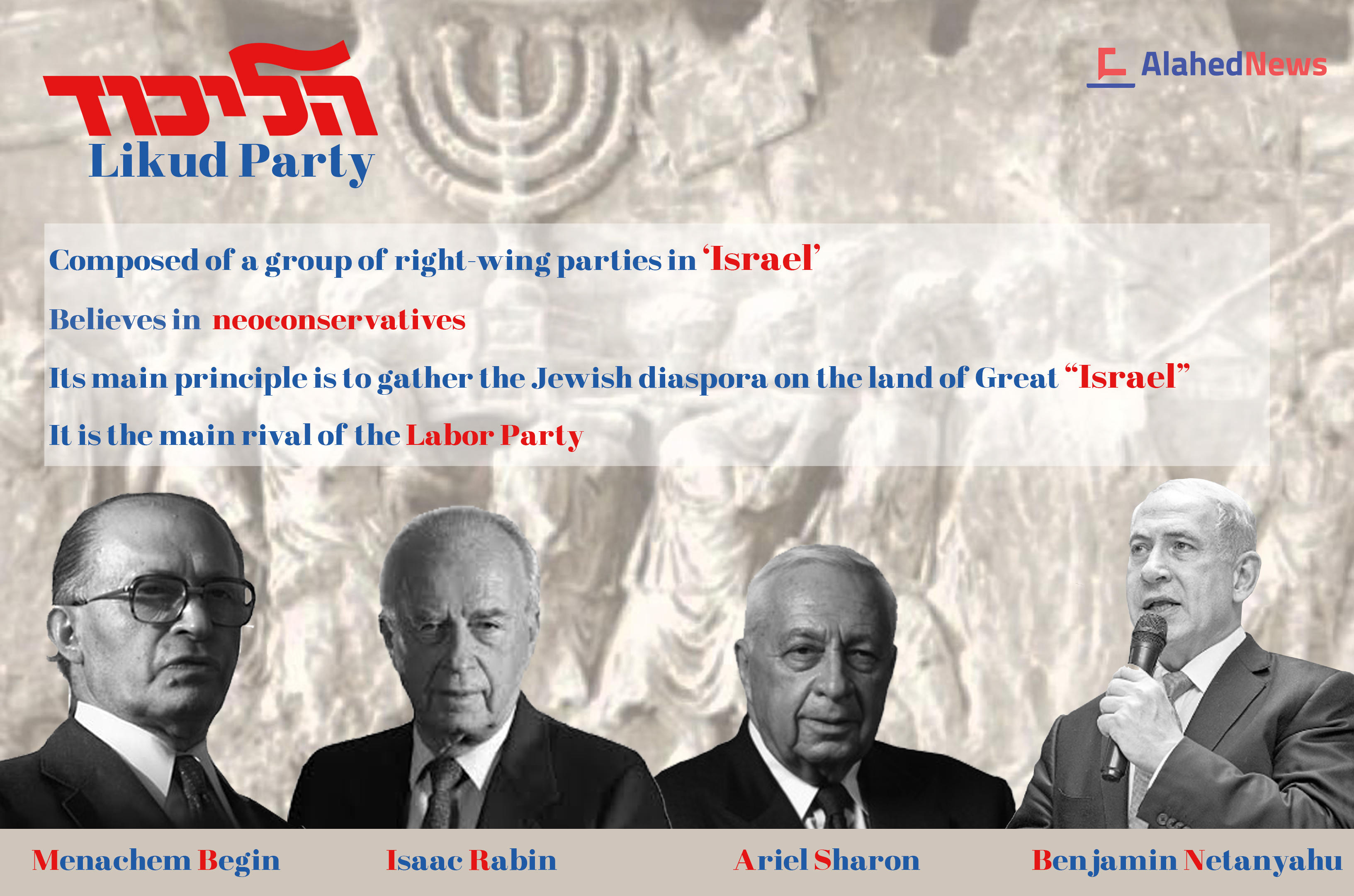'Israeli' Elections: What to Know about the Likud