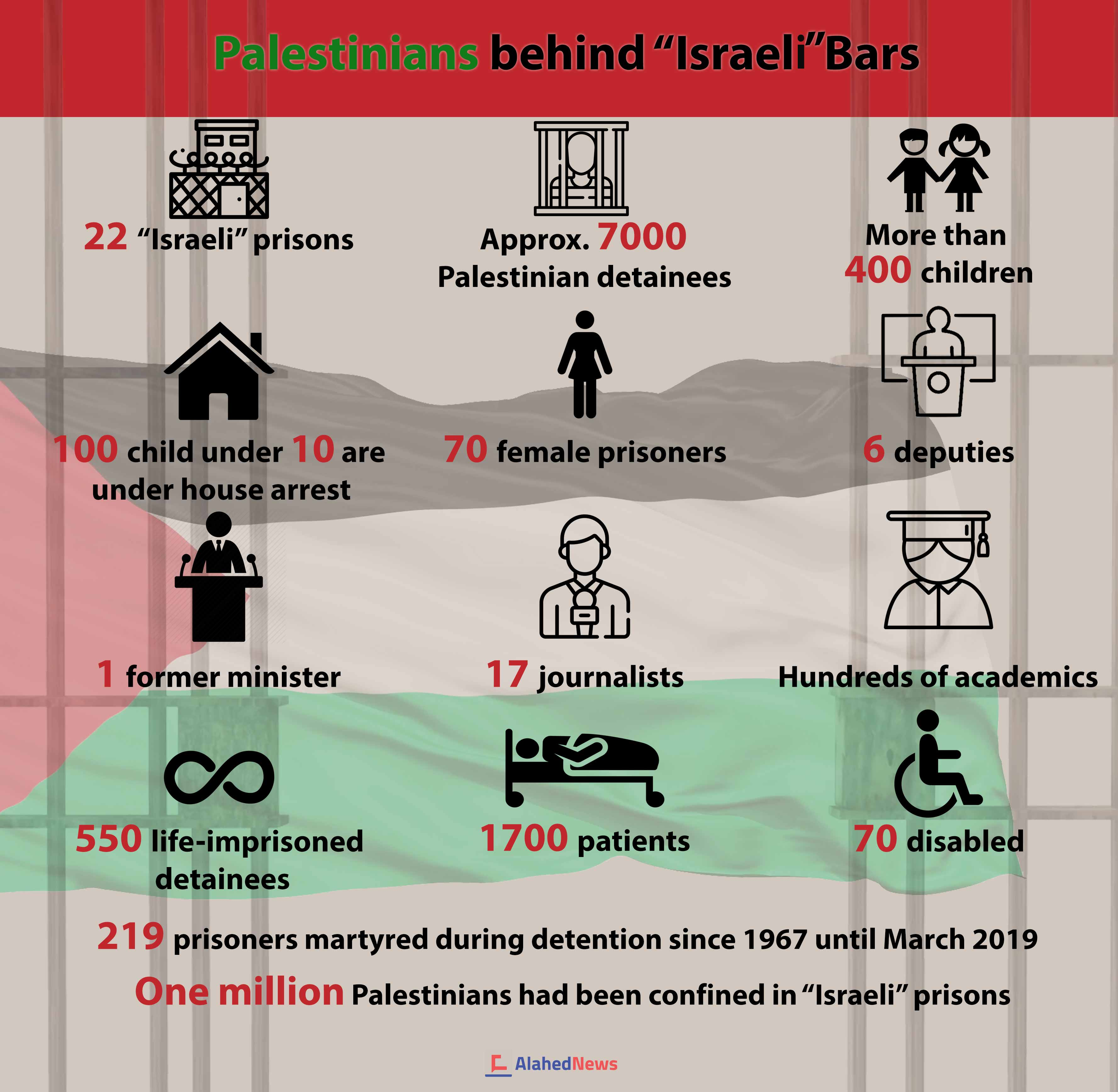 This is Zionism | Uprootedpalestinians's Blog | Page 2