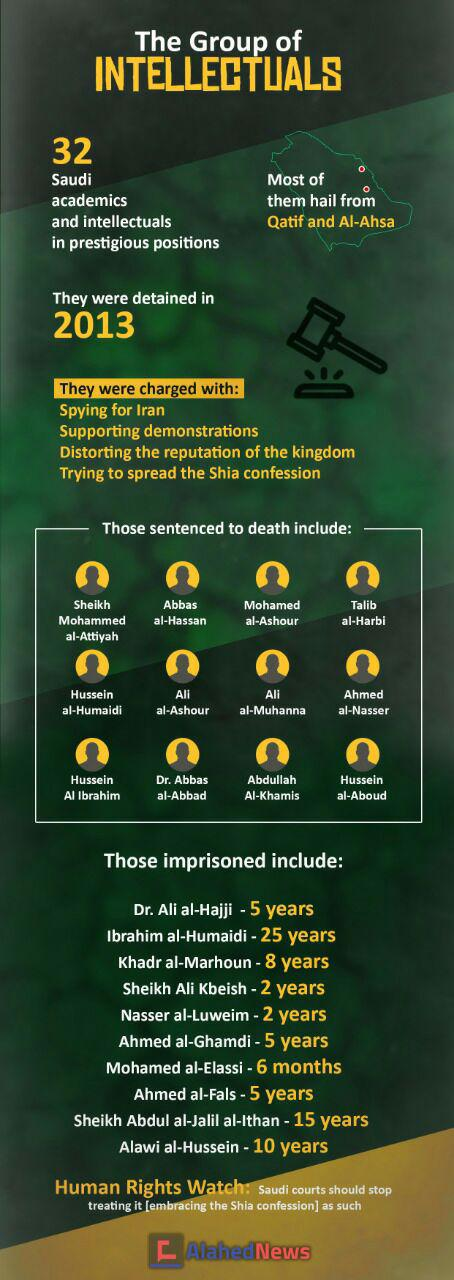Shia Genocide: Who Are the Saudi Intellectuals to Be Executed by the Regime?