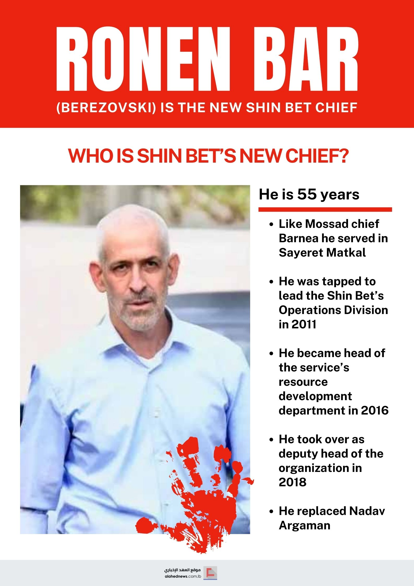 What to Know About Ronen Bar: The New Head of 'Israeli' Shabak