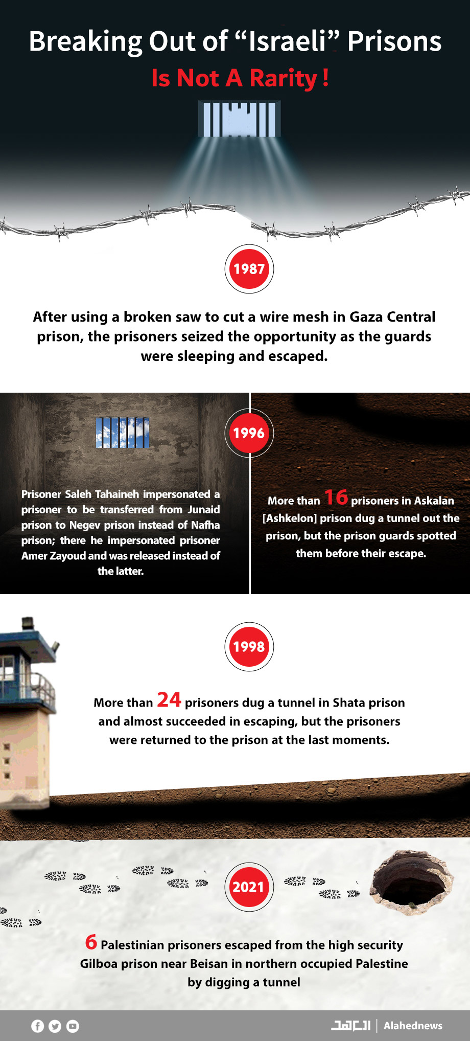 """Breaking Out of """"Israeli"""" Prisons Is Not A Rarity!"""