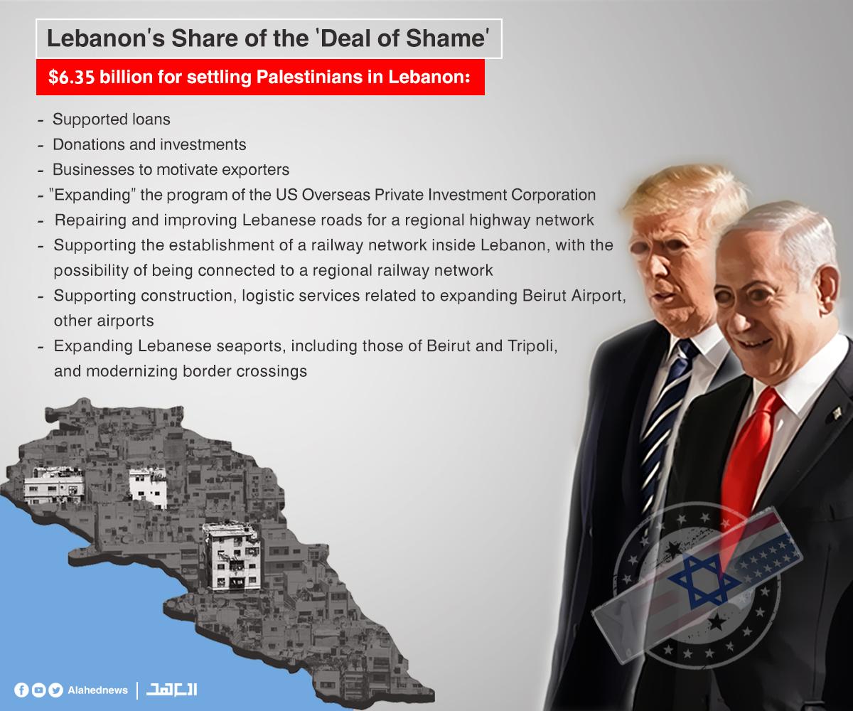 The Deal of Shame: $6.35 Billion for Settling Palestinians in Lebanon