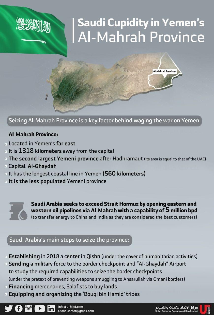 Saudi Cupidity in Yemen's Strategic Al-Mahrah Province