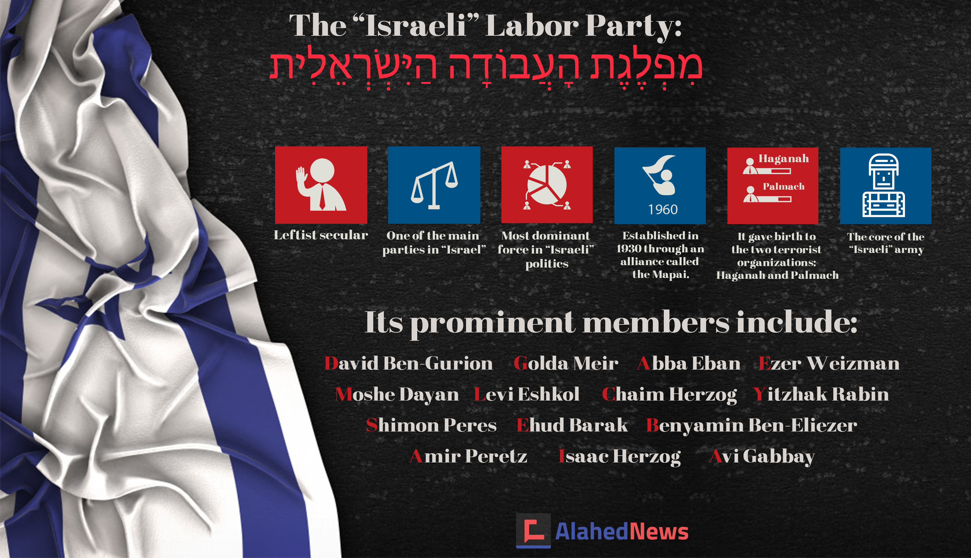 «Israel» Elections: The Labor Party
