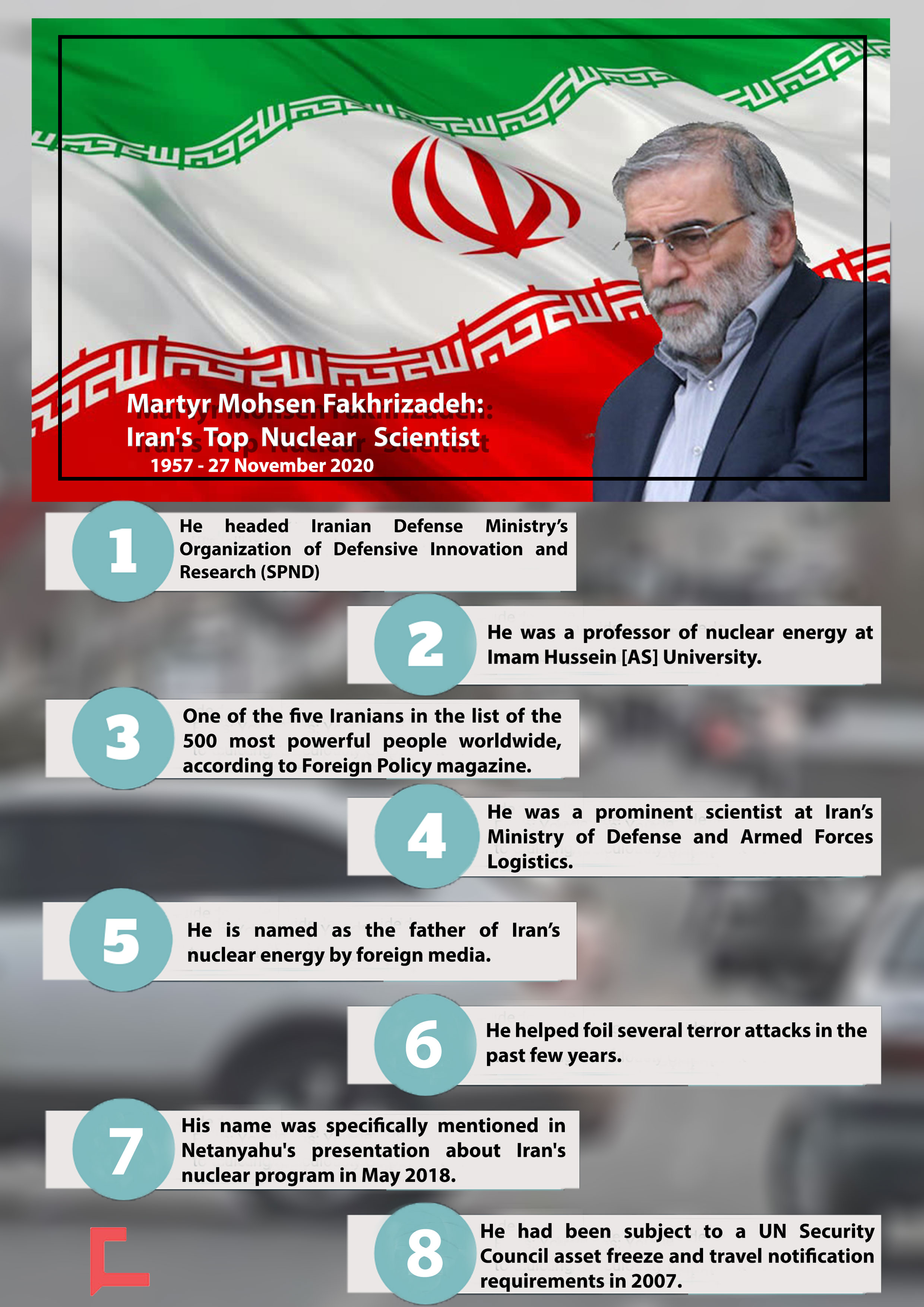 Who Is Martyr Mohsen Fakhrizadeh?
